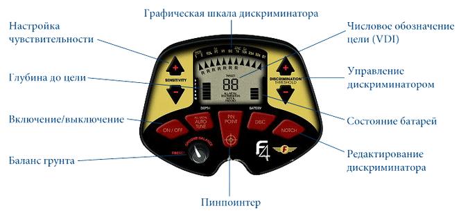 Металлоискатель fisher f4 (фишер ф4) - мир искателей - все о.